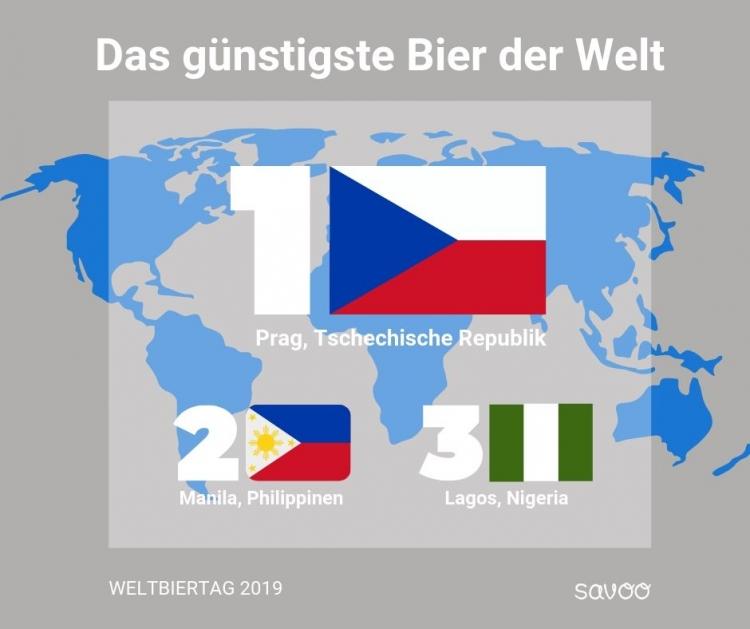 Infografik mit Flaggen der Tschechischen Republik, den Philippinen und Nigeria, den Ländern mit dem günstigsten Bier der Welt