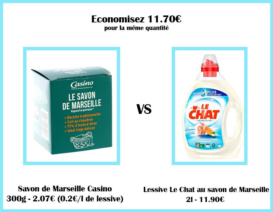 Comparatif de prix entre du savon de Marseille et de la lessive Le Chat au savon de Marseille
