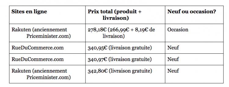 comparatif-prix-canonE0S-1300D