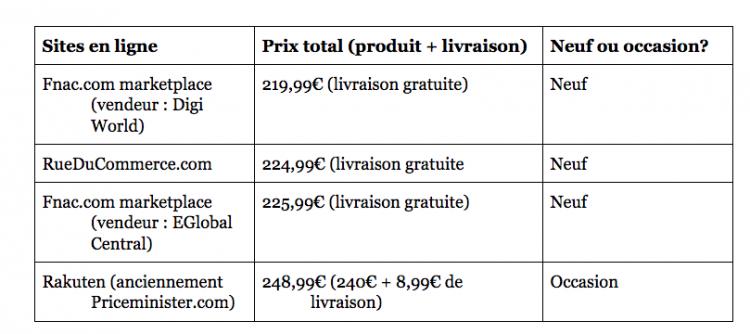 comparatif-prix-panasonic-dc-tz80