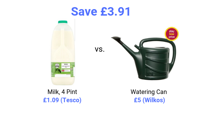 milk watering can savings