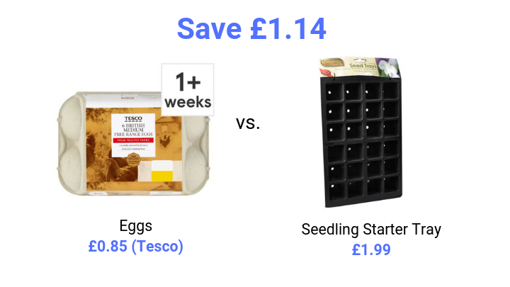 seedling tray and egg price comparison