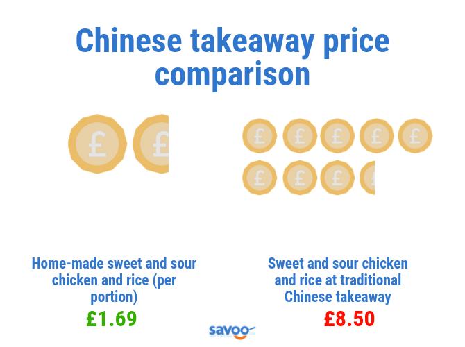 Chinese price comparison graphic