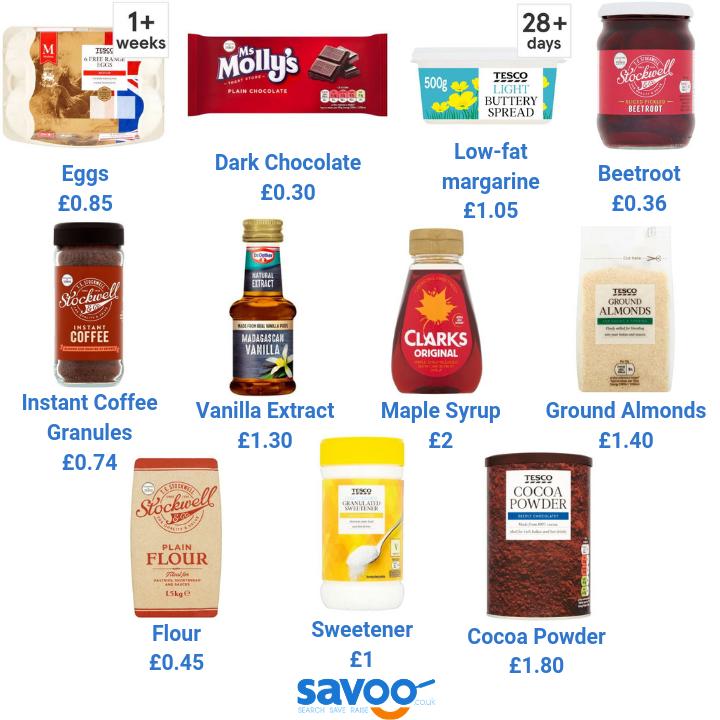 diabetes uk brownies recipe