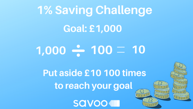 1% money saving challenge infographic