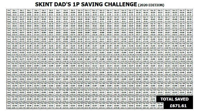 1p saving challenge infographic